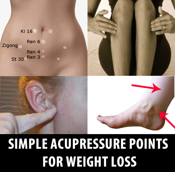 SIMPLE ACUPRESSURE POINTS FOR WEIGHT LOSS