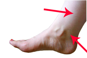 ankle-acupressure-for-weight-loss