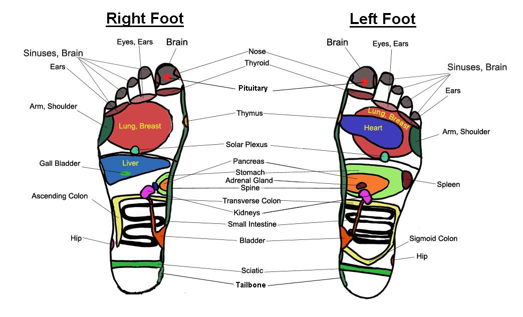 Foot-massage-chart.jpg