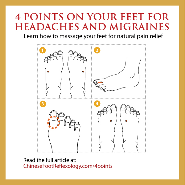 acupressure-points-fooot.jpg